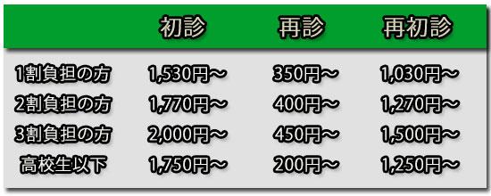 fee-miyamae